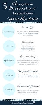 5 Prayers And Declarations For Your Husband
