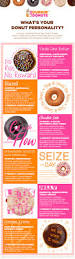 Dunkin Donuts Pumpkin 2017 by What U0027s Your Donut Personality Dunkin U0027 Donuts