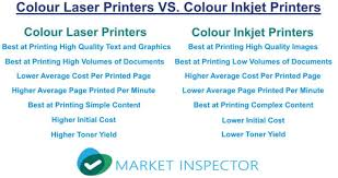Good Coloring Awesome Fedex Kinkos Color Printing Cost Per Page Online
