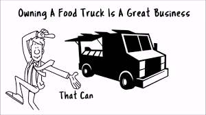 How To Start A Food Truck   Business Plan - How To Videos ... Dietian Resume New Writing A Food Truck Business Plan Free Excel Financial Projections Marketing Strategy Prezi Premium Templates Your Page Foodtruck Pro Tip When Writing Your Business Plan Think Template Runticoartelaniorg Exemple De Food Truck Gratuit Buy Paper Online For Useful Goodthingstaketime Black Box Plans List Of Startup Credit Cards With No Fresh Mobile Coffee Catering Company Beautiful