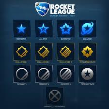 Rocket League On Twitter