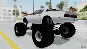 Pontiac Firebird Trans Am Monster Truck 1980 For GTA San Andreas Used Cars For Sale Milford Oh 45150 Cssroads Car And Truck Kalispell Car Truck Suv Repair Service The Korner Shop 1967 Pontiac Gto Body Accsories Bodies 18 1969 Pontiac Monster Gta Mod Youtube Classic For 1964 In Clark County In Grand Am Protype 1978 Is The 2017 Honda Ridgeline A Pontiacs Return Ford Vehicle Starter Cadillac Oldsmobile Starting Systems G8 St On In Fall 2009 Prices From Low 30k Top Speed 59 Napco Gmc Dodge Chevy Plymouth Packard Olds Other 1968 Lemans Sport Jpm Ertainment