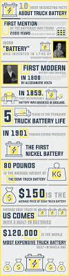 INFOGRAPHIC: 10 Most Interesting Facts About Truck Battery - Fueloyal Tokyo Motor Show 2017 Daimler Vision One Electric Semi Truck Best Batteries For Diesel Trucks In 2018 Top 5 Select The Ultimate Commercial Maintenance Checklist Jb Tool Sales Inc G15000 15 Amp 1224v Noco Genius Multipurpose Battery Charger New Batteries The Volvo Semi Truck Youtube First Class 8 Electric At Port Of Oakland Will Be Sted Delkor Longer Life Cummins Beats Tesla To Punch Unveiling Heavy Duty Analysts See Leasing 025miles Replacement Shop Vehicle National