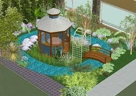 garden planning software – alexstandub