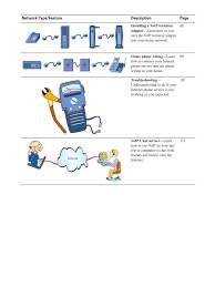 Internet Phone Services Simplified (VoIP) | Voice Over Ip | Telephone How To Break Up With Your Landline Linksys Pap2na 2 Port Voip Internet Phone Adapter Cisco Ebay Pap2tna Itructions Youtube Ozeki Pbx To Connect Telephone Networks Voip South West Mobile Broadband Ltd Business Service Networking Bloomington Hosted Sip Aasterisk Voip Suppliers And Manufacturers At Alibacom In Lafayette In Uplync Set Voice Over Protocol Home System Rs530 Realtone China Manufacturer