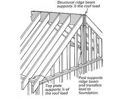 Ceiling Joist Spacing For Gyprock by Framing A Cathedral Ceiling Fine Homebuilding