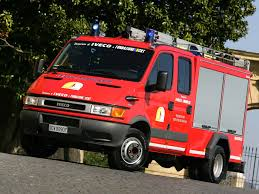1999 Iveco Magirus Falcon TLF 1000 Firetruck G Wallpaper ... Iveco 4x2 Water Tankerfoam Fire Truck China Tic Trucks Www Dickie Spielzeug 203444537 Iveco German Fire Engine Toy 30 Cm Red Emergency One Uk Ltd Eoneukltd Twitter Eurocargo Truck 2017 In Detail Review Walkaround Fire Awesome Rc And Machines Truck Eurocargo Rosenbauer 4x4 For Bfp Sta Ros Flickr Stralis Italev Container With Crane Exterior And Filegeorge Dept 180e28 Airport Germany Iveco Magirus Magirus Dragon X6 Traccion 6x6 Y 1120 Cv Dos Motores Manufacturers Whosale Aliba 2008 Trakker Ad260t 36 6x4 Firetruck For Sale