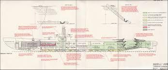 Uss Maine Sinking Theories by Hyperwar War Damage Report 58 Submarine Report Section 10