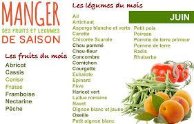 cuisiner les l umes de saison cuisiner les fruits et légumes de saison et locaux du mois de juin