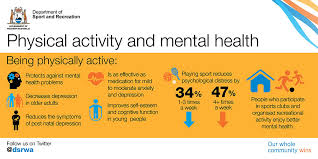 The Mental Health Benefits Of Being Physically Active See Description Below