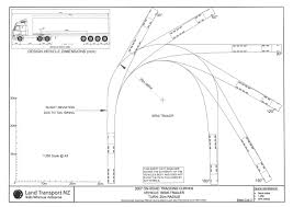 Semi Truck Turning Radius Semi Truck Front Springs Diagram Wiring Library Index Of Cdn281991377 Design Vechicle Turning Radius And Intersection Curb Youtube Rr200 Path Determination Procedure A Study To Verify Rts 18 Nz Transport Agency Appendix C Performance Analysis Specific Of Xilin Narrow Aisle Forklift Truckcpd10a For Warehouse Ningbo Steering Alignment Ppt Download Vehicle Templates Electronic Turn Johnson City 2y Auto Autoturn Fire Trucki Ny 6h Template Vcl Parking Car