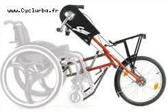 fauteuil roulant manuel avec assistance electrique cherche idées pour mettre une assistance électrique sur un
