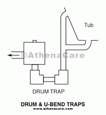 a bathtub drain with a drum trap and one with a standard p trap