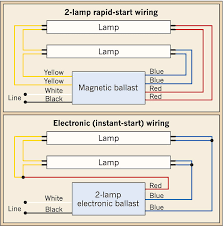 wiring diagram for a fluorescent light fixture wiring diagram
