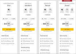 Norton Coupon Code 510 Off Norton Coupon Code September 2019 Secure Vpn 100 Verified Discount Vmware Coupon Code Workstation 11 90 2015 Working Promos Home Outline How To Redeem Promo Codes For Mac Ulities 60 Southwest Vacations Promo Flights Internet Coupons Canada Ocado Money Off First Order Hostpa Codes Coupons 52016 With 360 Save Security Deluxe Without Using Any Couponpromo