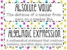 6th Grade Math Word Wall Vocabulary Cards Neon Stars
