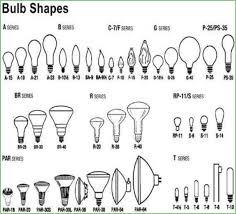lighting floodlight sizes par38 led flood light sizes light bulb
