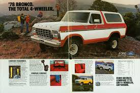 100 1978 Ford Truck For Sale 8 1970s And 1980s SUVs To Buy Right Now BestRide