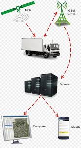 Vehicle Tracking System GPS Tracking Unit GPS Navigation Systems ... Fleet Management System Real Time Gps Tracker Track Truck Itrak Cartaxibustruckfleet Gps Vehicle And Sim Card Zasco No 1vehicle Tracking Software And Provider In Delhi India Tracking 10 Best Devices Solutions Cold Chain Solution Matrix Why Should You Install A System Knight Vehicle Sensor Monitoring Frotcom Wallenborn One Of Europes Faest Growing Transport Groups Secure Tow Project Using Arduino