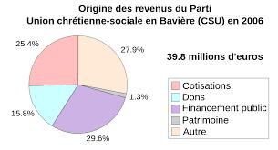 si鑒e social du cr馘it agricole si鑒e social du cr馘it agricole 28 images fournier la page de l