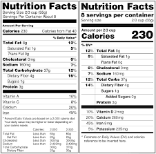 Nutrition Facts Label A Picture Tells Thousand Words Here Are Some Before And After Versions Provided By The Agency Two May Look