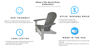 The North River Collection — The Casual King Vtg Alinum Bunting Lounge Chair Rolling Chaise Teal Makassar 1 Seater Sofa With Ottoman Shop Patio Fniture By Details Cabanacoast Store Locator Barclay Butera Chaise Lounge Chairs Castelle Luxury Curve With Riser Lounges The Great Outdoor Home Depot Sunset West Milano Recling Cushion Inoutdoor Sunbrella Us Pride Divine Upholstered Chair Chintaly Corvette Christopher Knight 295751 Estrella Pe Wicker Adjustable Wcushions Set Of Two Brown