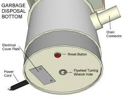 garbage disposal repair and how to fix not working problems