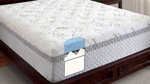 Furniture Idea Alluring Novaform Gel Memory Foam Mattress bine
