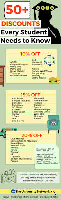 Student Discounts Every Student Needs To Know About | High School ... Budget Truck Rental Deals Coupons Berlin City Nissan Self Storage Facility Stafford Va Storitself Crthouse 6 Deals To Rember When Pcsing Militarycom 30 Off Coupon Code January 2019 Car Discounts Owners Entry Del Webb Rental Discount Codes For Enterprise 2013 Moving Truck Companies Comparison Discounts Crashes Into Cemetery Vancouver And Rentals Coupons Quotes Of The Day Promo Reviews