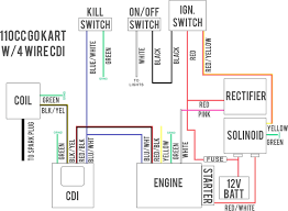 Smart Alarm Wiring Diagram - Wiring Diagram Data Smart Alarm Wiring Diagram Data Gps Car Truck Tracking Device Vehicle System Tr06 Shock Sensor Modern Design Of Vintage Siren Burglar Nos In Box Retired Fire Autopage Rs 750lcd Lcd Screen Transmitter On D5 Radar Detector Voice Systemauto Laser 360degree Hot 1way Security Keyless Entry 2 Rhino Vehicle Remote Keyless Car Alarm Security System Kit 12v Volt Octopus Best 2019 Aftermarket With Remote Start Diagrams 2004 And Ebooks Jdm Cartruck Deluxe With