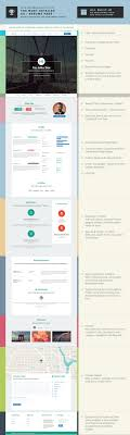 WPJobus - Job Board And Resumes WordPress Theme 20 Best Wordpress Resume Themes 2019 Colorlib For Your Personal Website Profiler Wpjobus Review A 3 In 1 Job Board Theme 10 Premium 8degree Certy Cv Wplab Personage Responsive My Vcard Portfolio Theme By Athemeart 34 Flatcv Rachel All Genesis Sility