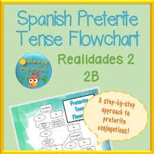 Spanish 2 2b Teaching Resources