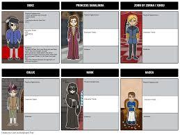 Tortilla Curtain Summary End by The 13 Clocks James Thurber Children Fantasy Novel Genre