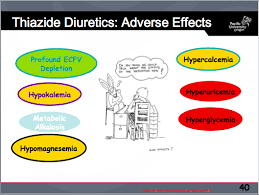 High Ceiling Loop Diuretics Adverse Effects by Diuretics And Sulfa Allergy Maximum Cialis Dosage