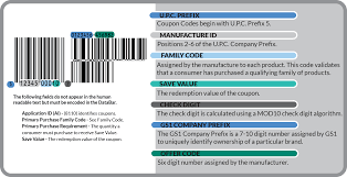 GS1 DataBar Coupon Format | DataBar Coupon Barcodes Does Dollar General Take Printable Coupons Homeaway Promo Polo Free Shipping Coupon Code Blue Light Bulbs Home Depot The Amazon Fire Tv Stick 4k Is Just 2499 Half Off Philo Vultr Coupon Get 28 Usd Credit Easy Promo Code Primary Disnction Between Jcpenney Discount Coupons Gs1 Databar Format Barcodes 50 Tenorshare Data Backup Shein Codes 85 Offers Oct 1011 Kids On 45th Review A Thrifty Moms Dream Latterday Chatter 20 Presidency Planner Reability Study Which Is The Best Site