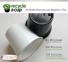 Recycling Crafting With K Cups