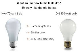 the light bulb revolution is here to stay jones