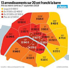 100 Meter To M2 The Average Price Per Square Meter Of Paris Real Estate Has