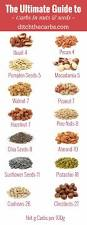 Sprouted Pumpkin Seeds Phytic Acid by The Ultimate Guide To Carbs In Nuts Which To Enjoy And Which To