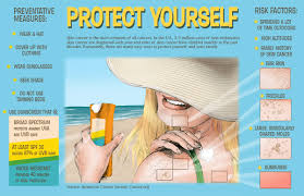 Uvb Tanning Beds by Skin Cancer Awareness Division Of Retirement And Benefits
