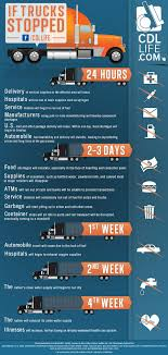 100 The Life Of A Truck Driver Infographic If S Stopped Er S Big Trucks