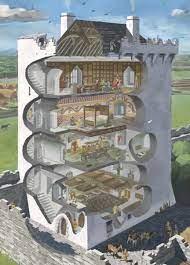 104 House Tower Liniocht Blog Blog Of J G O Donoghue Inside A Illustration