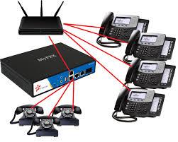 Considering IP PBX Phone Systems - Yeastar Philippines