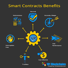 Smart Contracts The Ultimate Guide For The Beginners