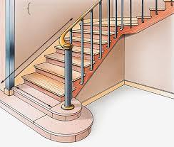 la joconde est dans les escaliers encyclopédie larousse en ligne recherche la joconde est dans l