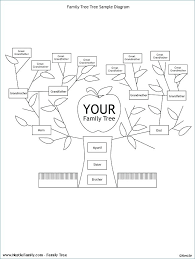 Printable Family Tree Blank Template And Charts Outline Forms Plus
