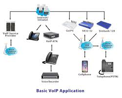Shenzhen TYH Technology Co., Ltd. - VOIP,SMS Gateway What Business Looks For In A Sip Trunking Service Provider Total How To Become Voip Youtube Top 5 Best 800 Number Service Providers For Small Business The Unlimited Calling Plans Providers Voip Questions You Should Ask Your Provider Voicenext Clemmons North Carolina Voipcouk Secure Trunks Protecting Your Calls Start A Sixstage Guide Becoming Netscout Truview Live Assurance On Vimeo Uk Choose Voip 7 Steps With Pictures