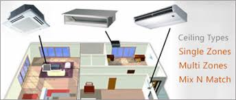 Lg Ceiling Cassette Mini Split by Ceiling Cassette Suspended Concealed Duct Split Air Conditioner
