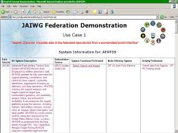 Jko Help Desk Number by Unclassified 1 United States Joint Forces Command United States