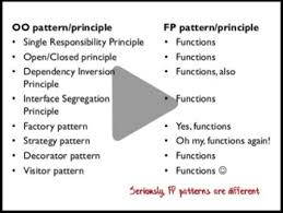 Decorator Pattern Javascript Example by Functional Programming Design Patterns F For Fun And Profit